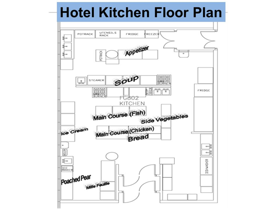 Hotel Kitchen Floor Plan