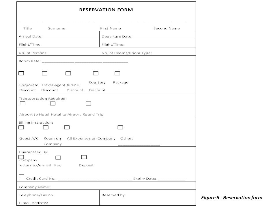 Figure 6: Reservation form
