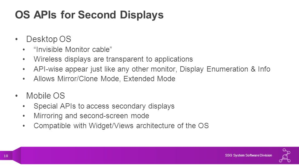 10 SSG System Software Division OS APIs for Second Displays Desktop OS Invisible Monitor cable Wireless displays are transparent to applications API-w