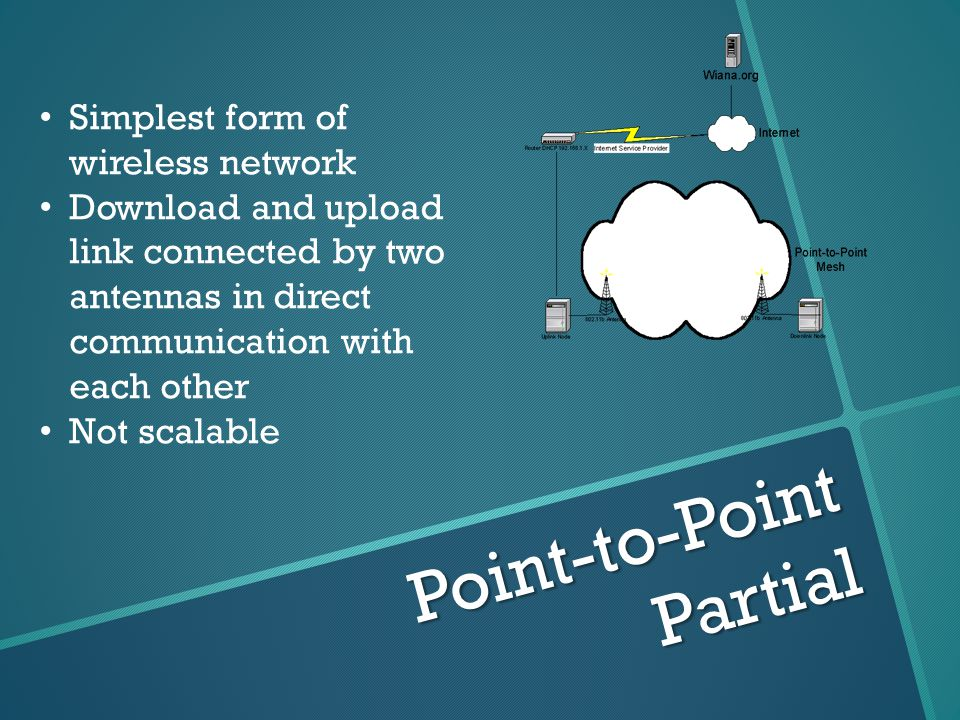 Point-to-Point Partial Simplest form of wireless network Download and upload link connected by two antennas in direct communication with each other Not scalable