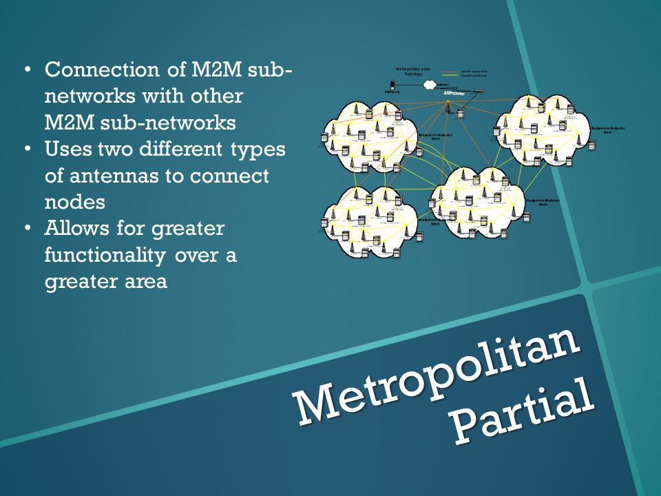 Metropolitan Partial Connection of M2M sub- networks with other M2M sub-networks Uses two different types of antennas to connect nodes Allows for greater functionality over a greater area