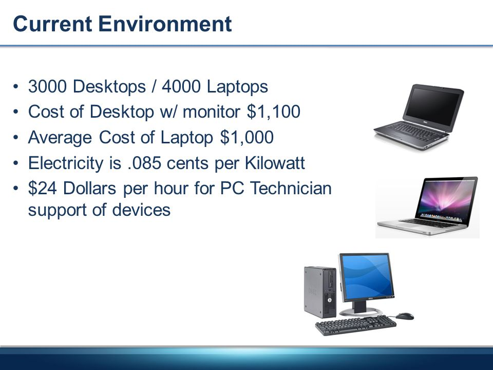Current Environment 3000 Desktops / 4000 Laptops Cost of Desktop w/ monitor $1,100 Average Cost of Laptop $1,000 Electricity is.085 cents per Kilowatt