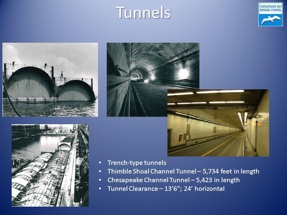 Tunnels Trench-type tunnels Thimble Shoal Channel Tunnel – 5,734 feet in length Chesapeake Channel Tunnel – 5,423 in length Tunnel Clearance – 136; 24 horizontal