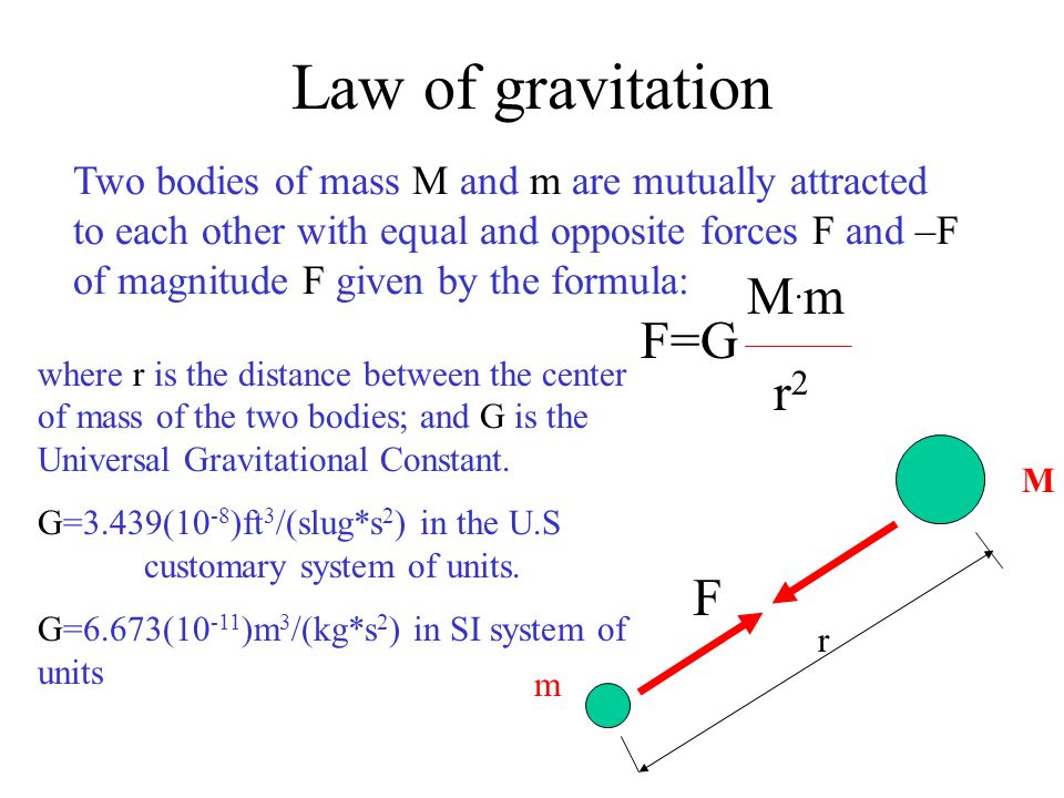 Two bodies of mass M and m are mutually attracted to each other with equal and opposite forces F and –F of magnitude F given by the formula: Law of gr