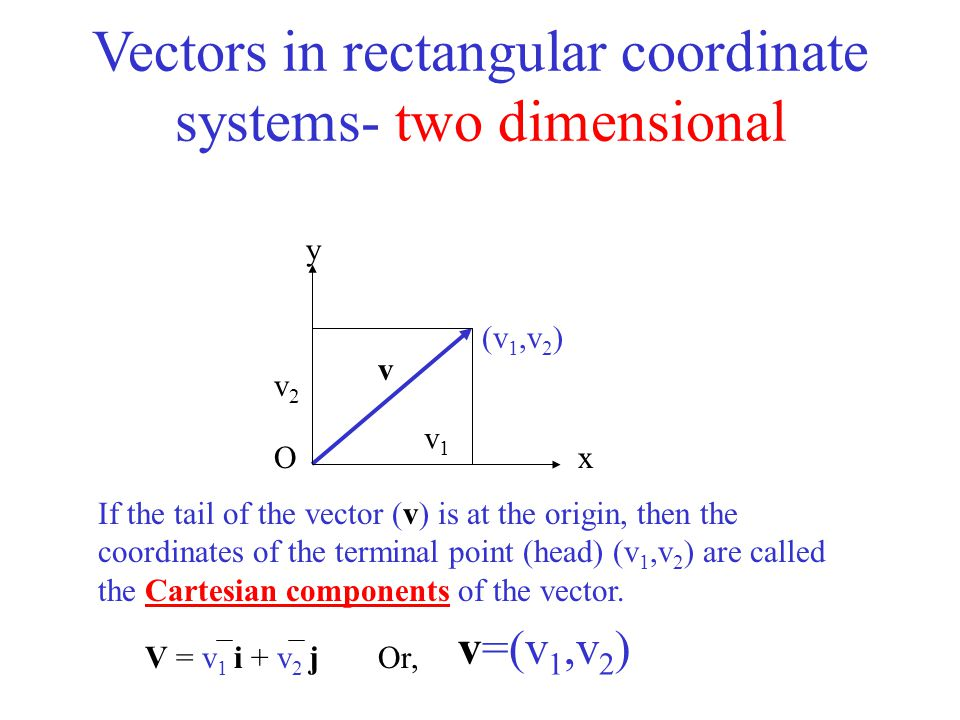 Vectors in rectangular coordinate systems- two dimensional (v 1,v 2 ) x y v If the tail of the vector (v) is at the origin, then the coordinates of th