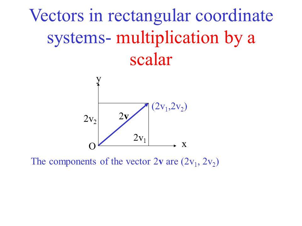 Vectors in rectangular coordinate systems- multiplication by a scalar (2v 1,2v 2 ) x y 2v2v The components of the vector 2v are (2v 1, 2v 2 ) 2v 1 2v