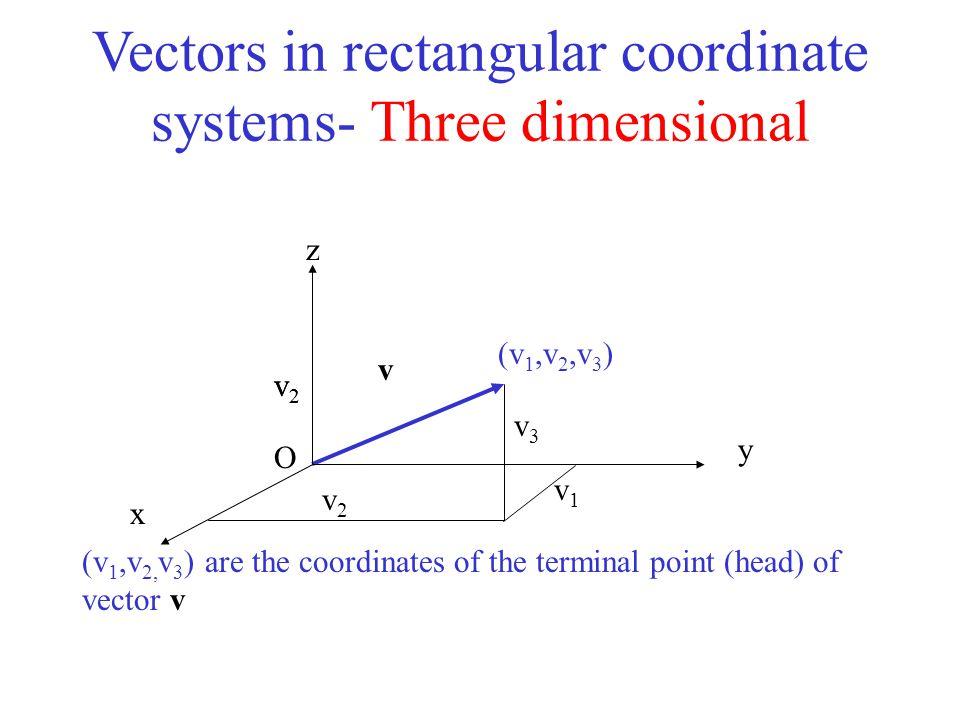 Vectors in rectangular coordinate systems- Three dimensional (v 1,v 2,v 3 ) y z v (v 1,v 2, v 3 ) are the coordinates of the terminal point (head) of