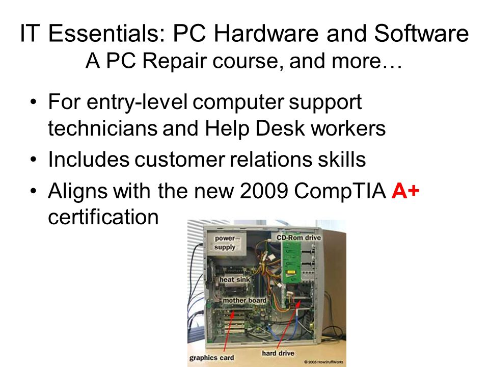 IT Essentials: PC Hardware and Software A PC Repair course, and more… For entry-level computer support technicians and Help Desk workers Includes customer relations skills Aligns with the new 2009 CompTIA A+ certification