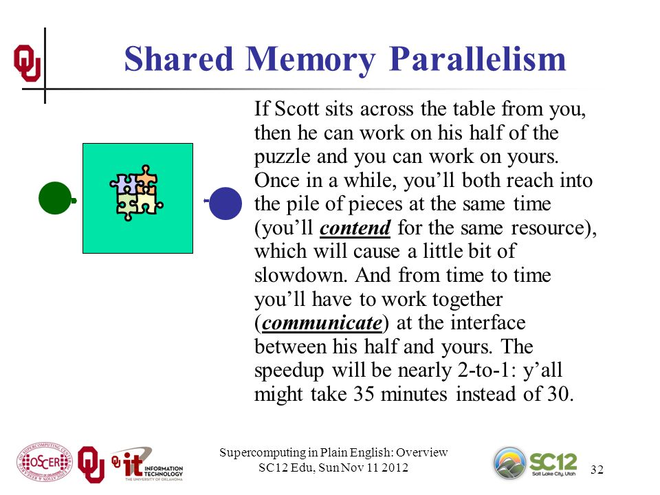 Supercomputing in Plain English: Overview SC12 Edu, Sun Nov 11 2012 32 Shared Memory Parallelism If Scott sits across the table from you, then he can work on his half of the puzzle and you can work on yours.