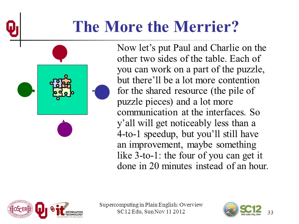 Supercomputing in Plain English: Overview SC12 Edu, Sun Nov 11 2012 33 The More the Merrier.