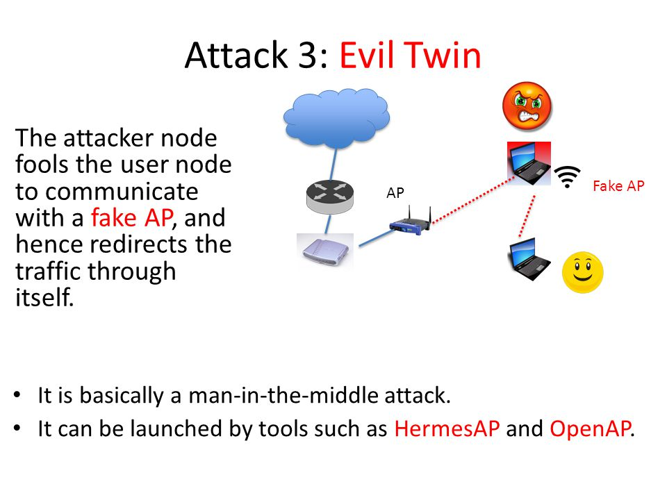 Attack 3: Evil Twin It is basically a man-in-the-middle attack. It can be launched by tools such as HermesAP and OpenAP. The attacker node fools the u