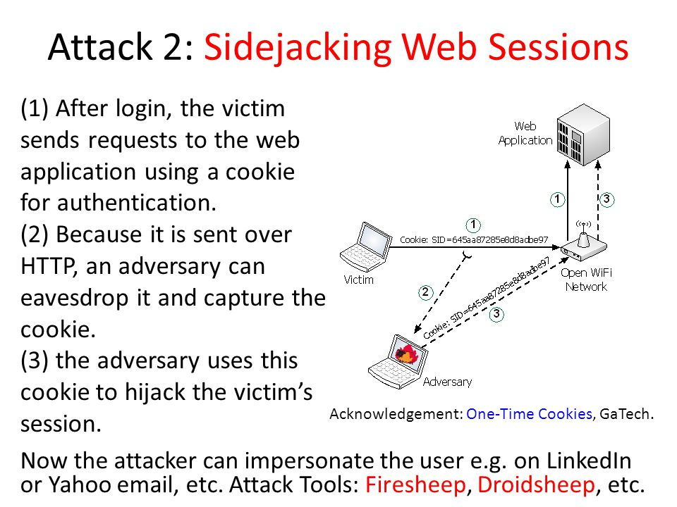 Attack 2: Sidejacking Web Sessions Now the attacker can impersonate the user e.g. on LinkedIn or Yahoo email, etc. Attack Tools: Firesheep, Droidsheep