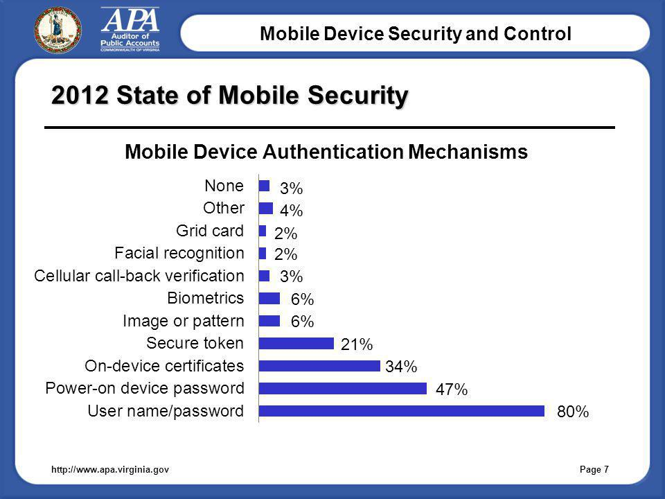 Mobile Device Security and Control 2012 State of Mobile Security http://www.apa.virginia.gov Page 7