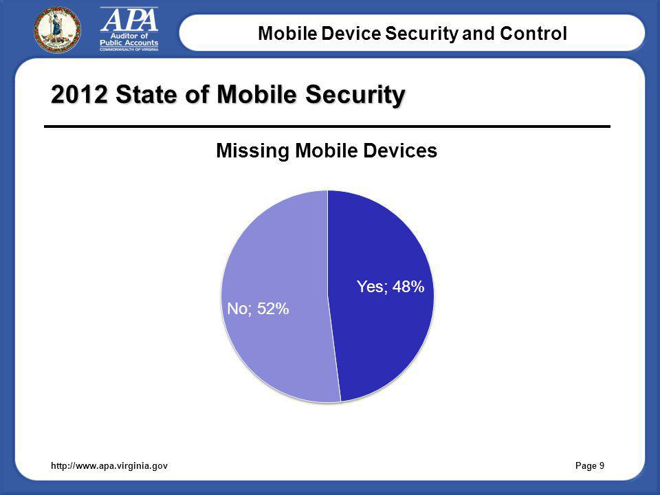 Mobile Device Security and Control 2012 State of Mobile Security http://www.apa.virginia.gov Page 9