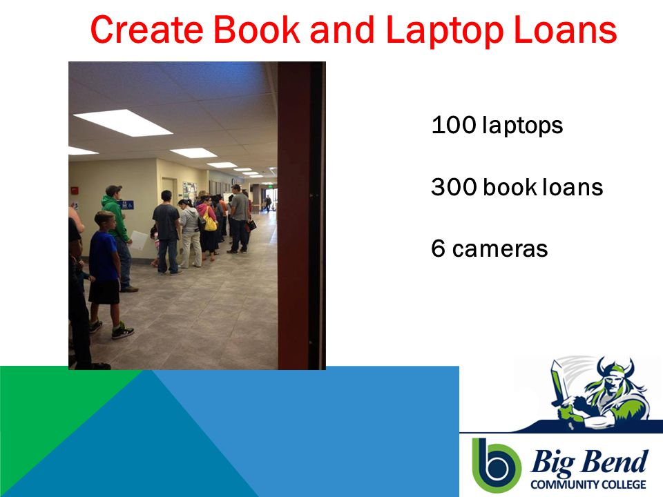 Create Book and Laptop Loans 100 laptops 300 book loans 6 cameras
