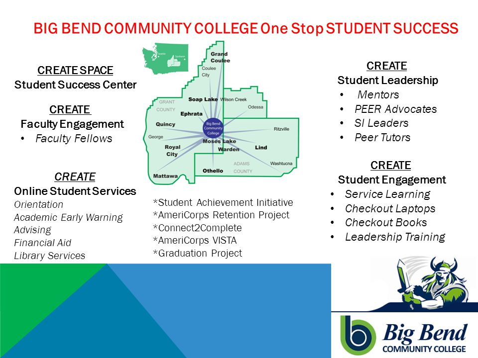 BIG BEND COMMUNITY COLLEGE One Stop STUDENT SUCCESS CENTER CREATE Student Leadership Mentors PEER Advocates SI Leaders Peer Tutors CREATE Online Student Services Orientation Academic Early Warning Advising Financial Aid Library Services *Student Achievement Initiative *AmeriCorps Retention Project *Connect2Complete *AmeriCorps VISTA *Graduation Project CREATE Faculty Engagement Faculty Fellows CREATE Student Engagement Service Learning Checkout Laptops Checkout Books Leadership Training CREATE SPACE Student Success Center