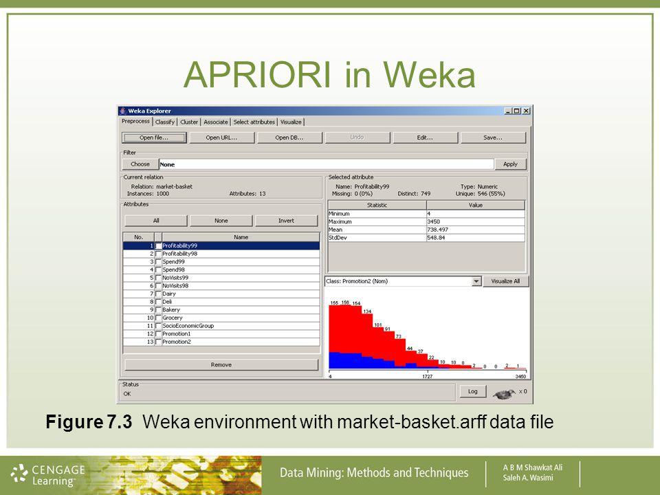 APRIORI in Weka Figure 7.3 Weka environment with market-basket.arff data file