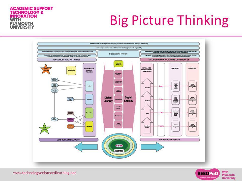 29 www.technologyenhancedlearning.net Big Picture Thinking
