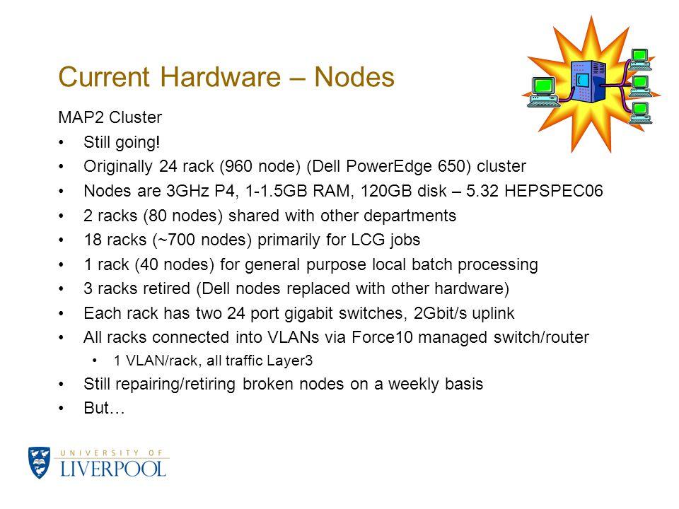 Current Hardware – Nodes MAP2 Cluster Still going.