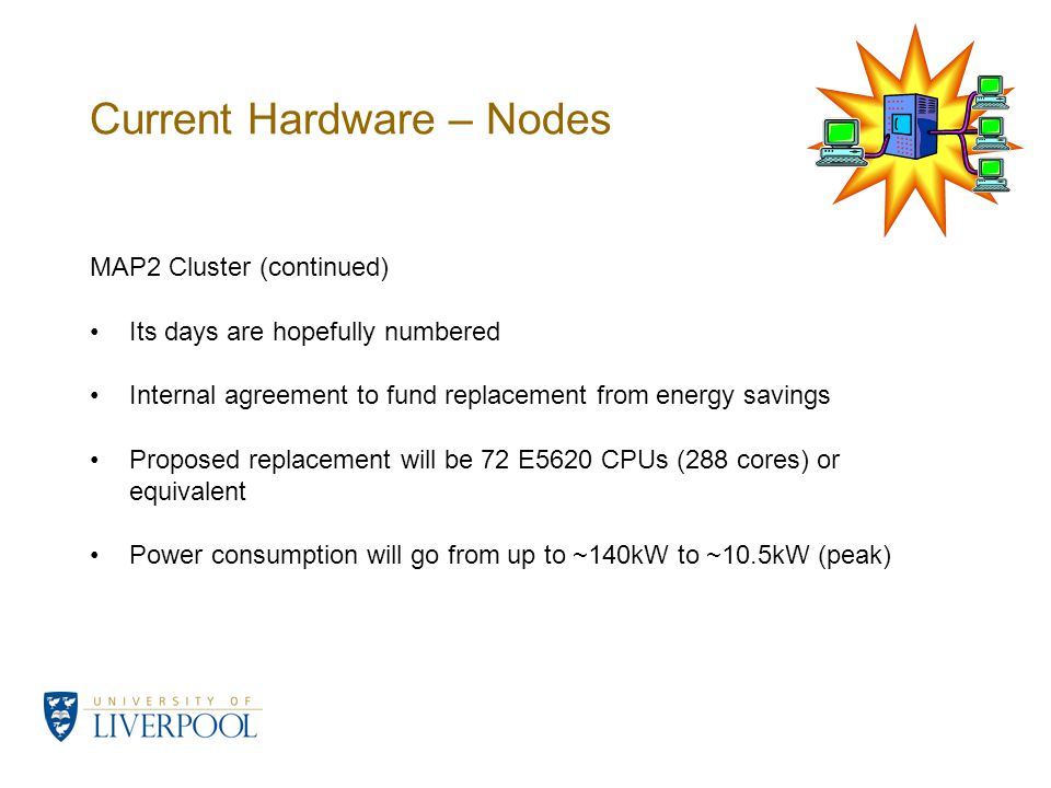 Current Hardware – Nodes MAP2 Cluster (continued) Its days are hopefully numbered Internal agreement to fund replacement from energy savings Proposed