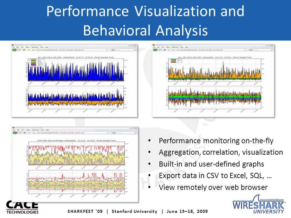 SHARKFEST 09 | Stanford University | June 15–18, 2009 Performance Visualization and Behavioral Analysis Performance monitoring on-the-fly Aggregation, correlation, visualization Built-in and user-defined graphs Export data in CSV to Excel, SQL, … View remotely over web browser