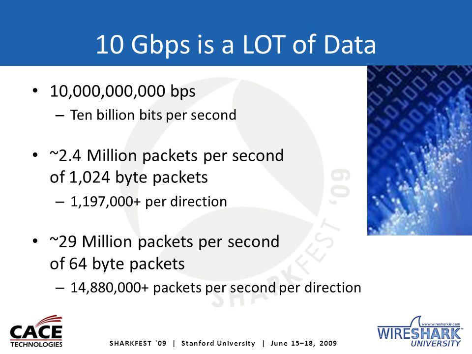SHARKFEST '09 | Stanford University | June 15–18, 2009 10 Gbps is a LOT of Data 10,000,000,000 bps – Ten billion bits per second ~2.4 Million packets