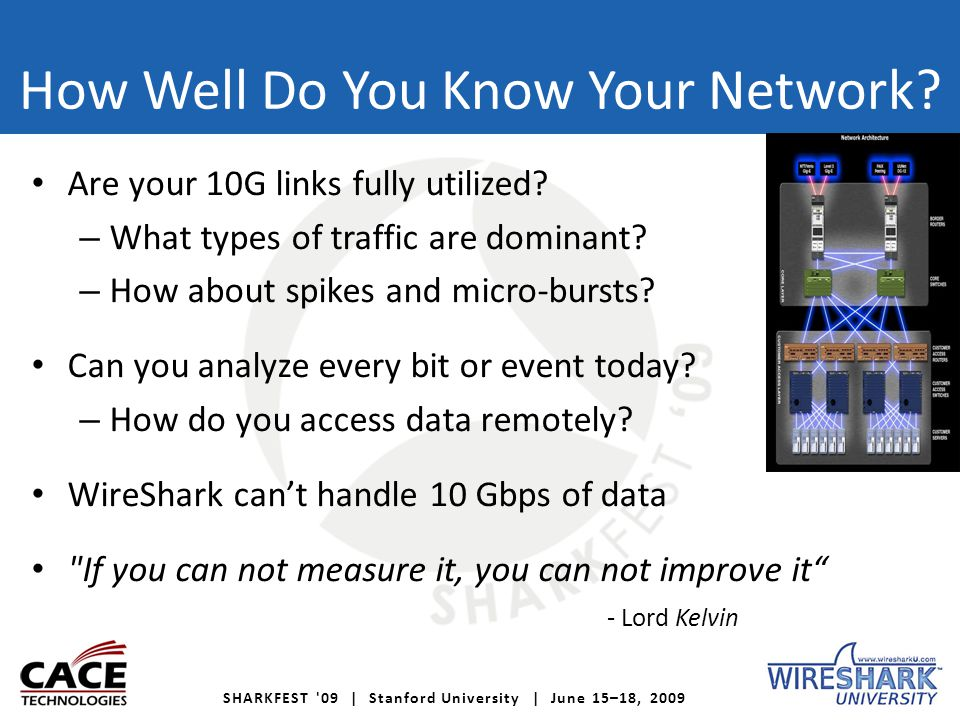 SHARKFEST '09 | Stanford University | June 15–18, 2009 How Well Do You Know Your Network? Are your 10G links fully utilized? – What types of traffic a