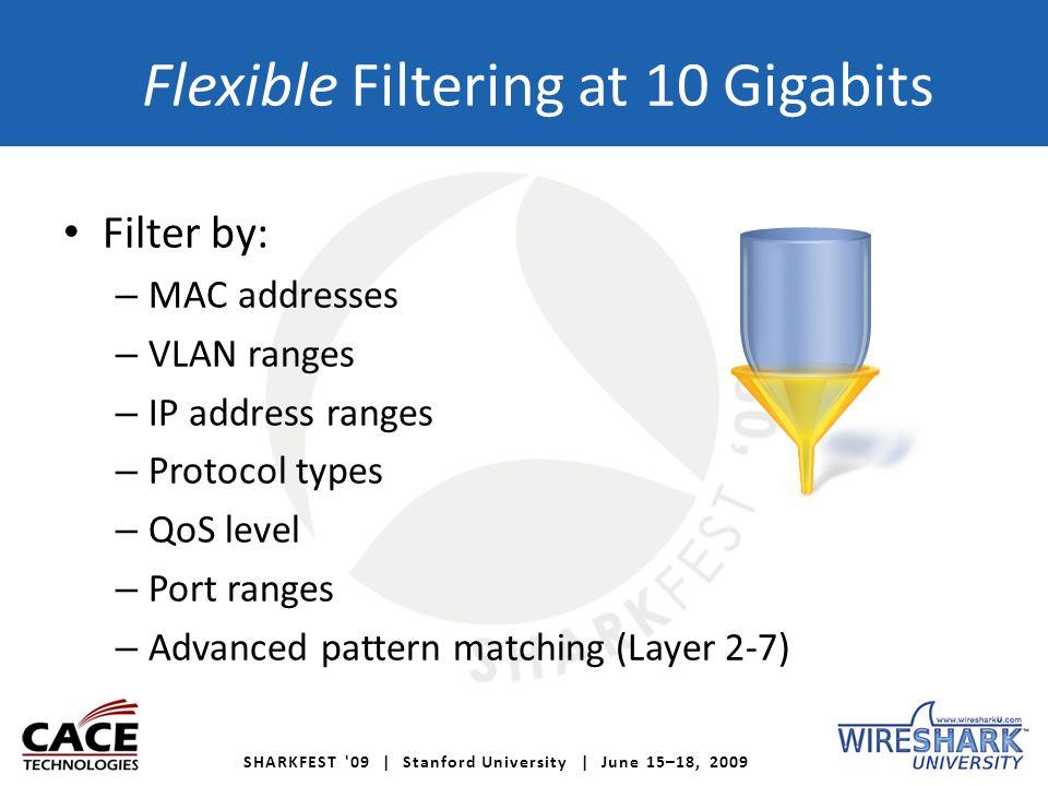 SHARKFEST '09 | Stanford University | June 15–18, 2009 Flexible Filtering at 10 Gigabits Filter by: – MAC addresses – VLAN ranges – IP address ranges