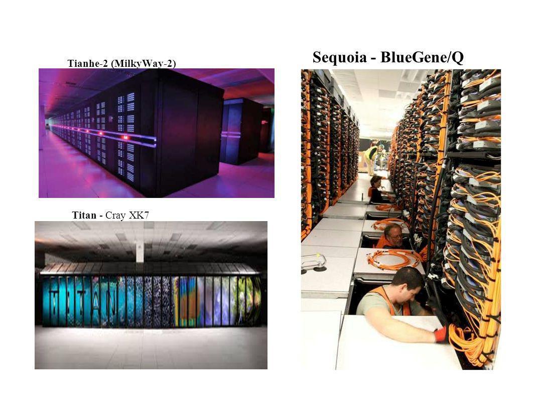 Tianhe-2 (MilkyWay-2) Titan - Cray XK7 Sequoia - BlueGene/Q