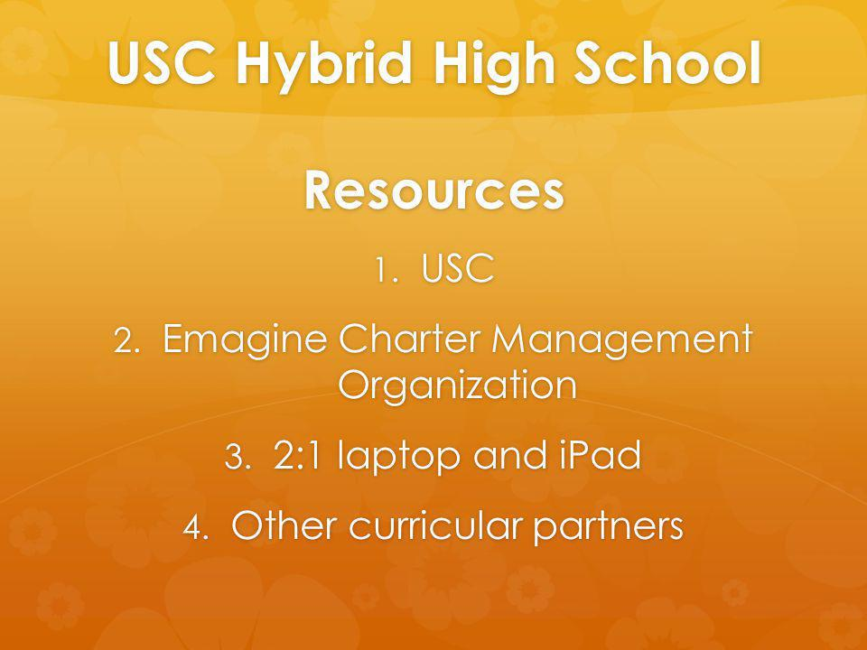 USC Hybrid High School Resources 1. USC 2. Emagine Charter Management Organization 3.