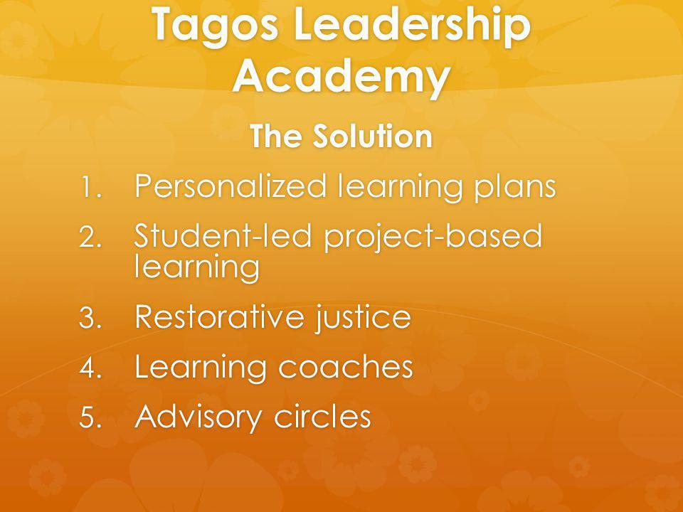 Tagos Leadership Academy The Solution 1. Personalized learning plans 2.