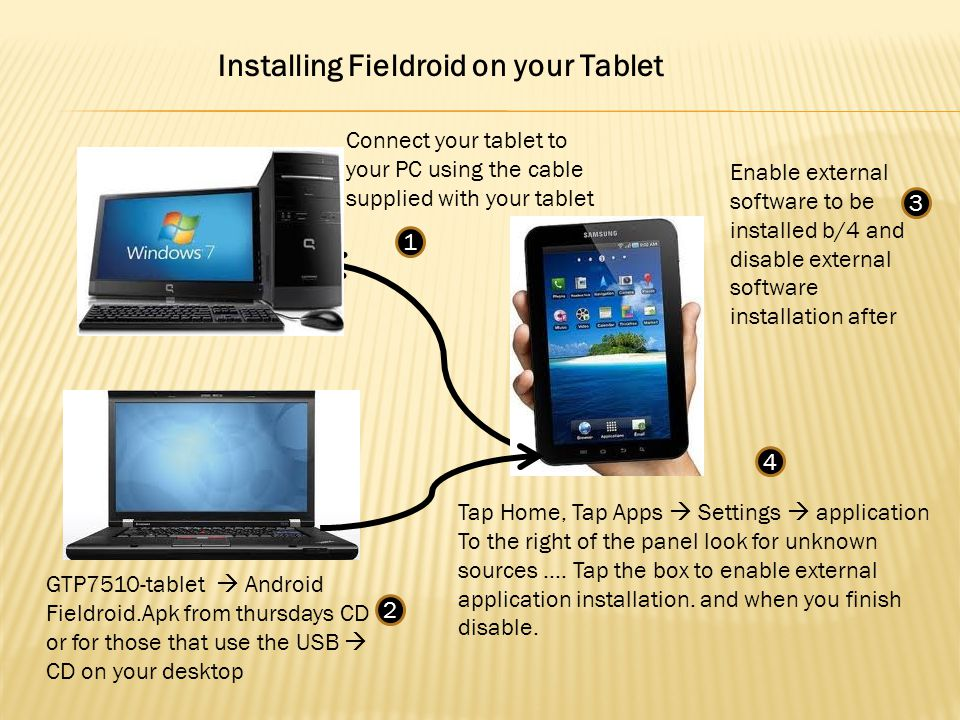 Installing Fieldroid on your Tablet GTP7510-tablet Android Fieldroid.Apk from thursdays CD or for those that use the USB CD on your desktop Tap Home, Tap Apps Settings application To the right of the panel look for unknown sources ….