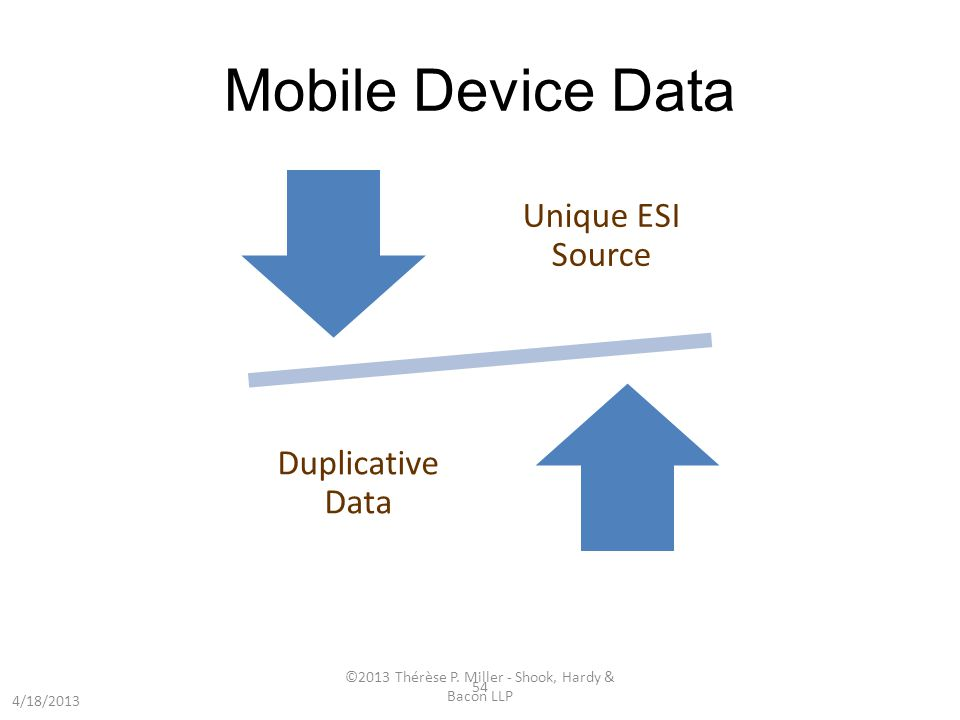 Mobile Device Data 54 4/18/2013 ©2013 Thérèse P. Miller - Shook, Hardy & Bacon LLP