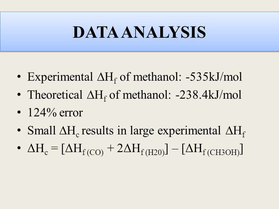 DATA ANALYSIS Experimental H f of methanol: -535kJ/mol Theoretical H f of methanol: -238.4kJ/mol 124% error Small H c results in large experimental H