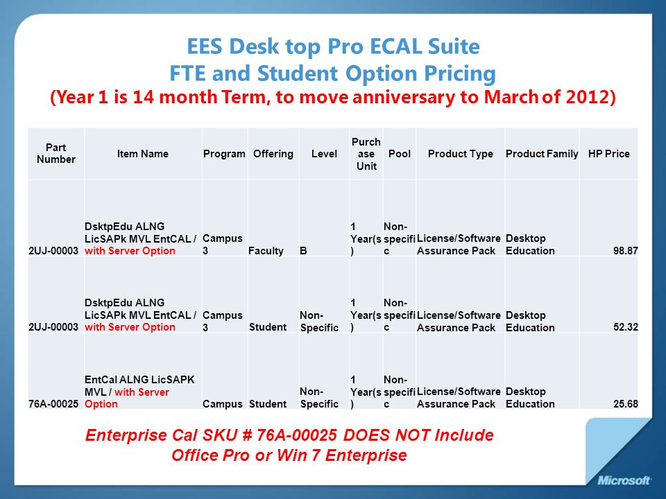 EES Desk top Pro ECAL Suite FTE and Student Option Pricing (Year 1 is 14 month Term, to move anniversary to March of 2012) Part Number Item NameProgramOfferingLevel Purch ase Unit PoolProduct TypeProduct FamilyHP Price 2UJ-00003 DsktpEdu ALNG LicSAPk MVL EntCAL / with Server Option Campus 3FacultyB 1 Year(s ) Non- specifi c License/Software Assurance Pack Desktop Education98.87 2UJ-00003 DsktpEdu ALNG LicSAPk MVL EntCAL / with Server Option Campus 3Student Non- Specific 1 Year(s ) Non- specifi c License/Software Assurance Pack Desktop Education52.32 76A-00025 EntCal ALNG LicSAPK MVL / with Server OptionCampusStudent Non- Specific 1 Year(s ) Non- specifi c License/Software Assurance Pack Desktop Education25.68 Enterprise Cal SKU # 76A-00025 DOES NOT Include Office Pro or Win 7 Enterprise