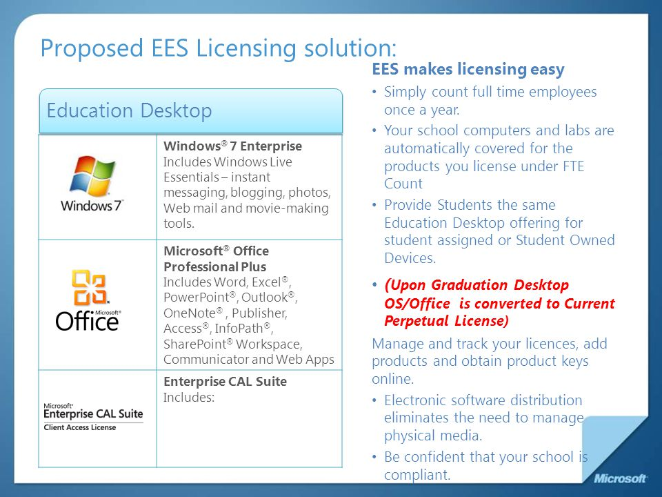 Proposed EES Licensing solution: EES makes licensing easy Simply count full time employees once a year.