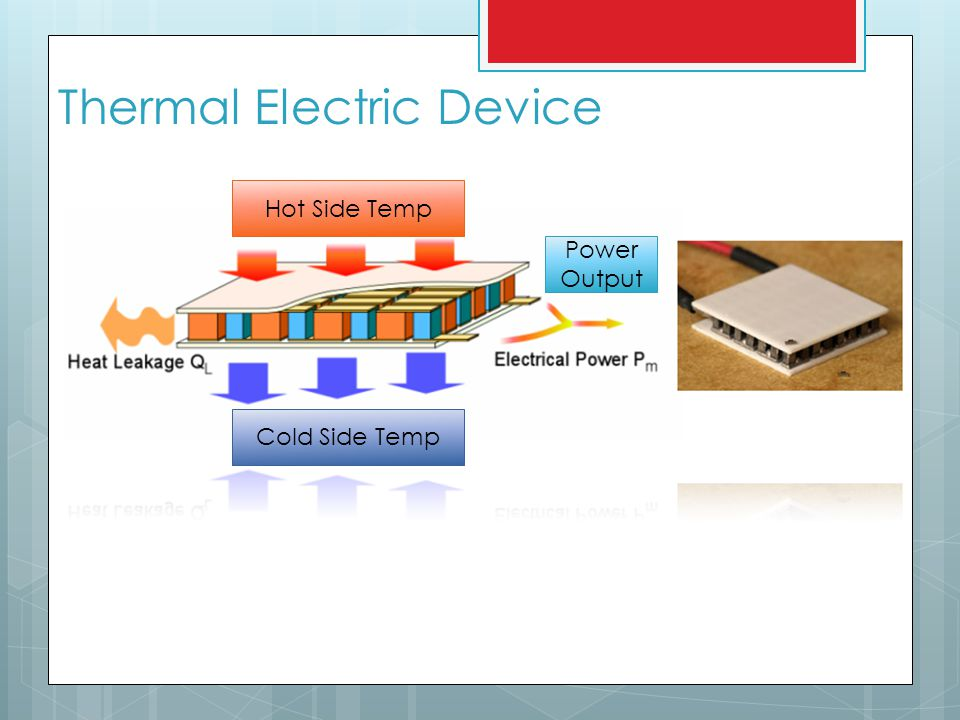 Thermal Electric Device Hot Side Temp Cold Side Temp Power Output