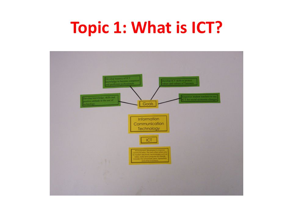 Topic 1: What is ICT?