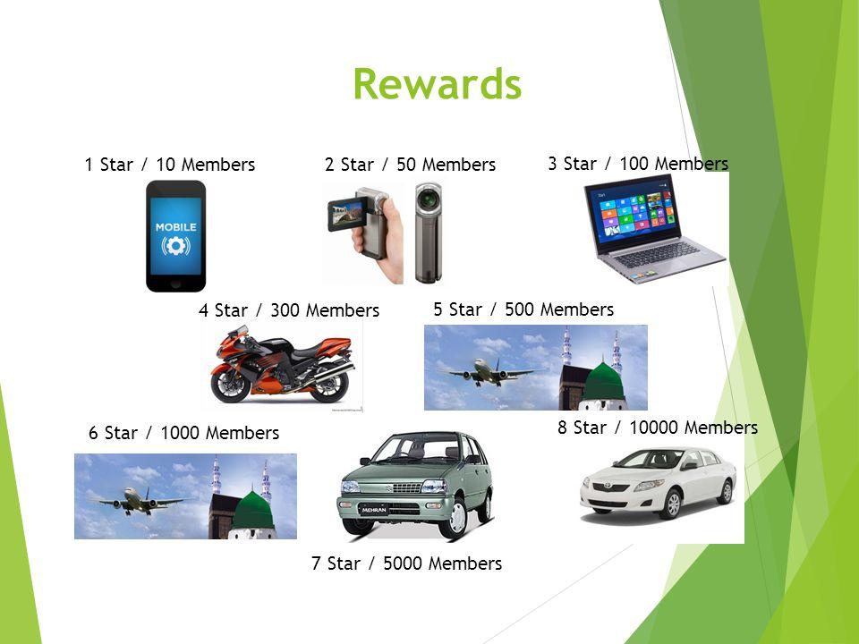 Rewards 1 Star / 10 Members 2 Star / 50 Members 3 Star / 100 Members 4 Star / 300 Members 5 Star / 500 Members 7 Star / 5000 Members 8 Star / 10000 Me