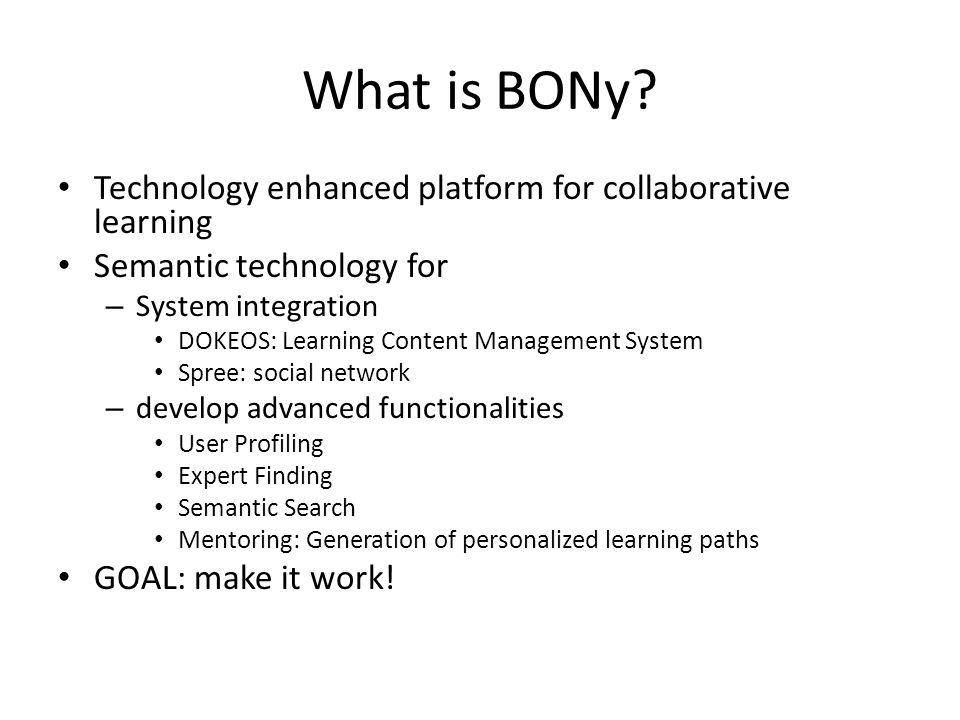 What is BONy.