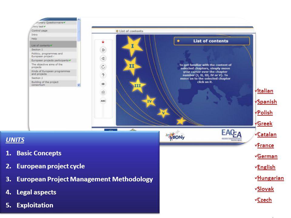 4 W HAT IS BON Y ? UNITS 1.Basic Concepts 2.European project cycle 3.European Project Management Methodology 4.Legal aspects 5.Exploitation UNITS 1.Ba