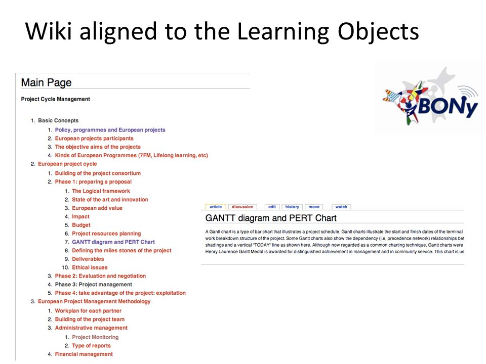 Wiki aligned to the Learning Objects