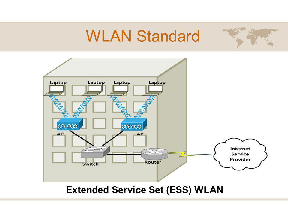 WLAN Standard Extended Service Set (ESS) WLAN
