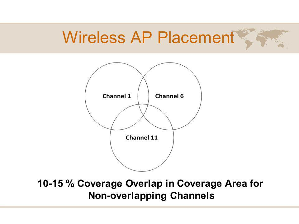 10-15 % Coverage Overlap in Coverage Area for Non-overlapping Channels