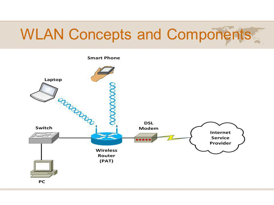 Wireless Access Point A wireless access Point (AP) interconnects a wired LAN with a WLAN, it does not interconnect two networks The AP connects to the wired LAN, and the wireless devices that connect to the wired LAN via the AP are on the same subnet as the AP.