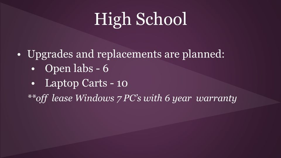 High School Upgrades and replacements are planned: Open labs - 6 Laptop Carts - 10 **off lease Windows 7 PCs with 6 year warranty