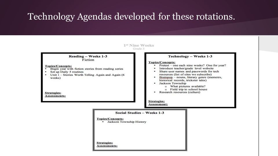 Technology Agendas developed for these rotations.