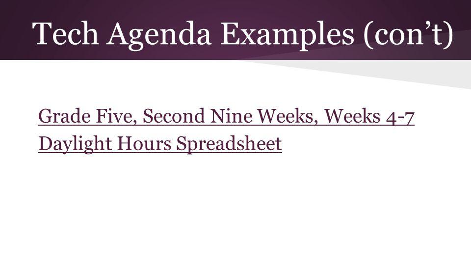 Tech Agenda Examples (cont) Grade Five, Second Nine Weeks, Weeks 4-7 Daylight Hours Spreadsheet