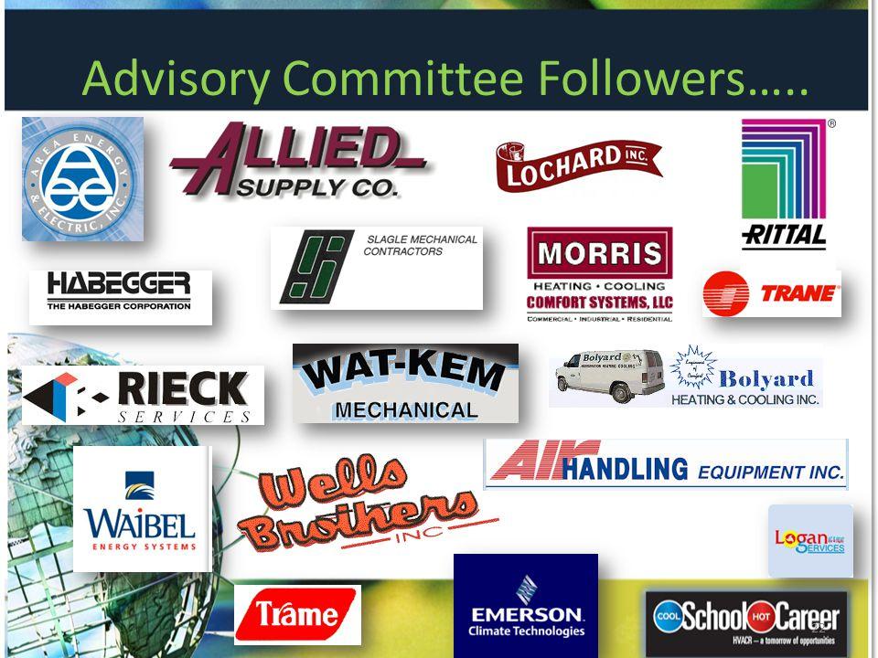 22 Advisory Committee Followers…..