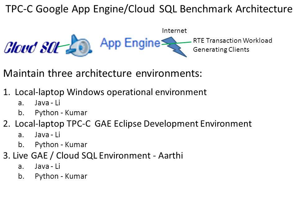 RTE Transaction Workload Generating Clients Internet TPC-C Google App Engine/Cloud SQL Benchmark Architecture 1.
